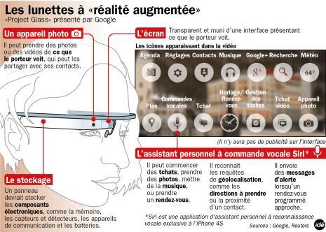 Le-project-glass-de-google